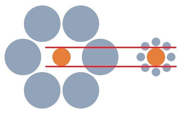 Optické iluze 2 - Obrázek 6 Foto: